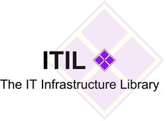 ITIL Training with Certification in Chennai for just Rs.13000/- Training by Experts and 100% Pass guaranteed. Call us @ 9884987719