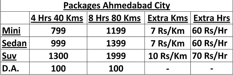 Ahmedabad Intercity packages ...