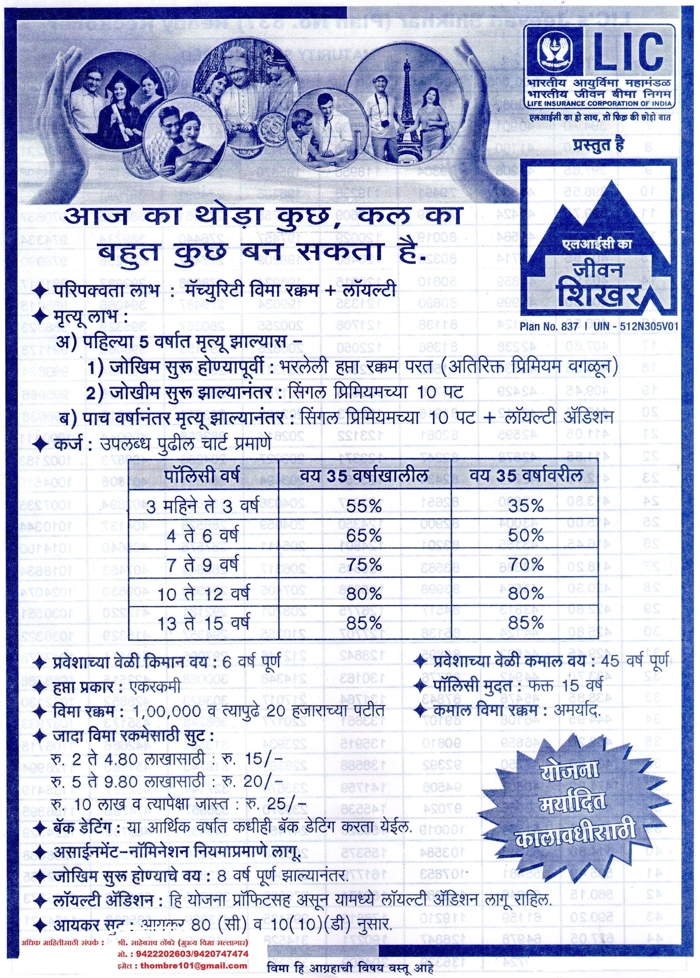 Best Insurance Advisor in Aurangabad