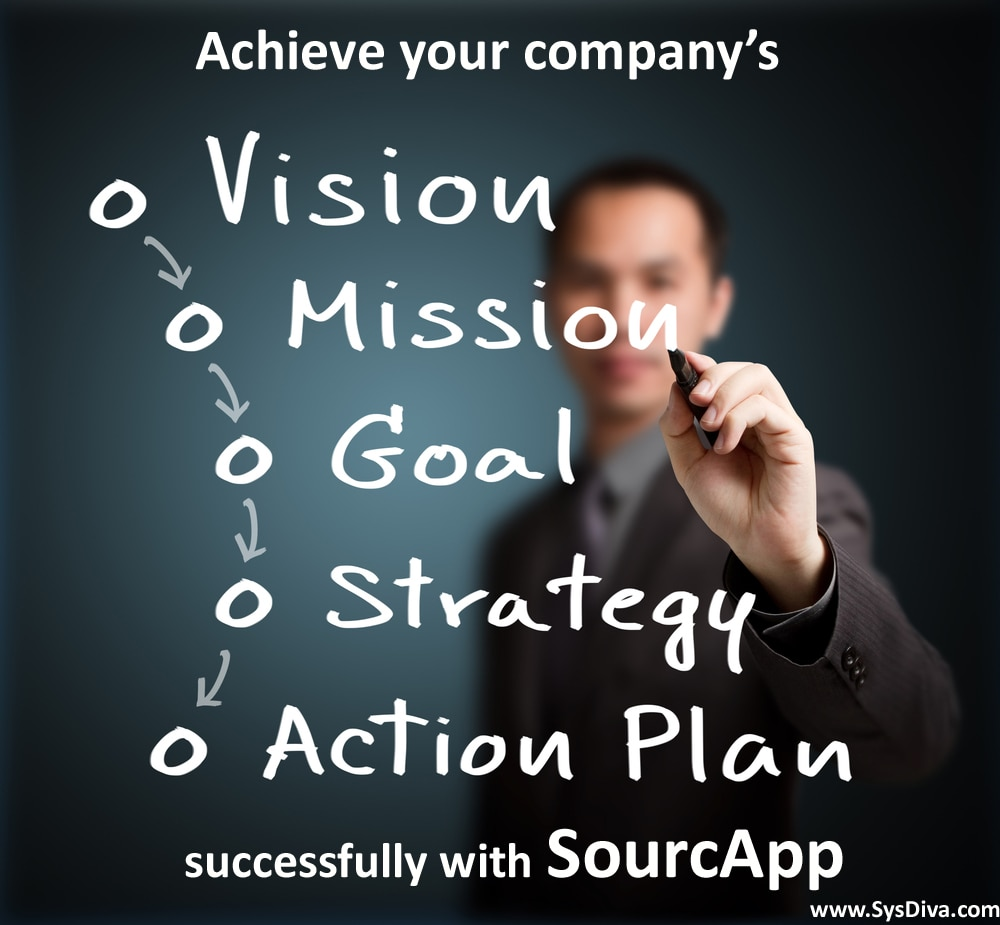 SysDiva helps Buyers, Buying Houses, Sourcing Agencies to achieve their Vision, Mission, Goals & Strategy successfully with SourcApp.