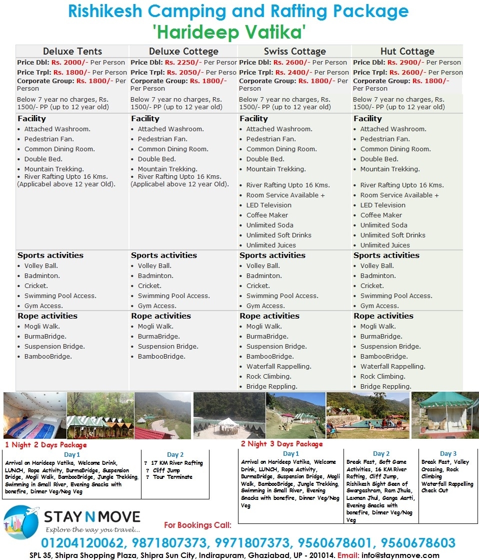 Rishikesh Camping Rafting Packages