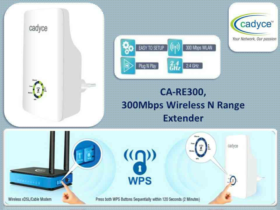 Wireless Range Extender and Routers from Cadyce. Xtend the reach