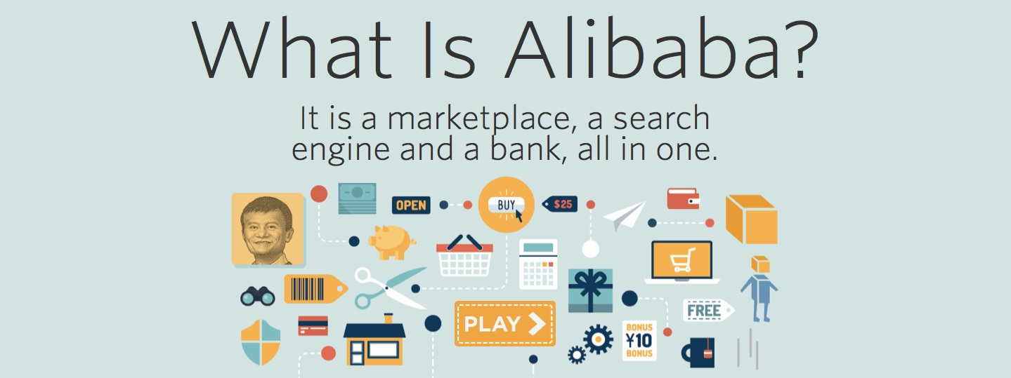 Alibaba 9840804525 in chennai alibaba is the leading b2b our mission stopboris Images