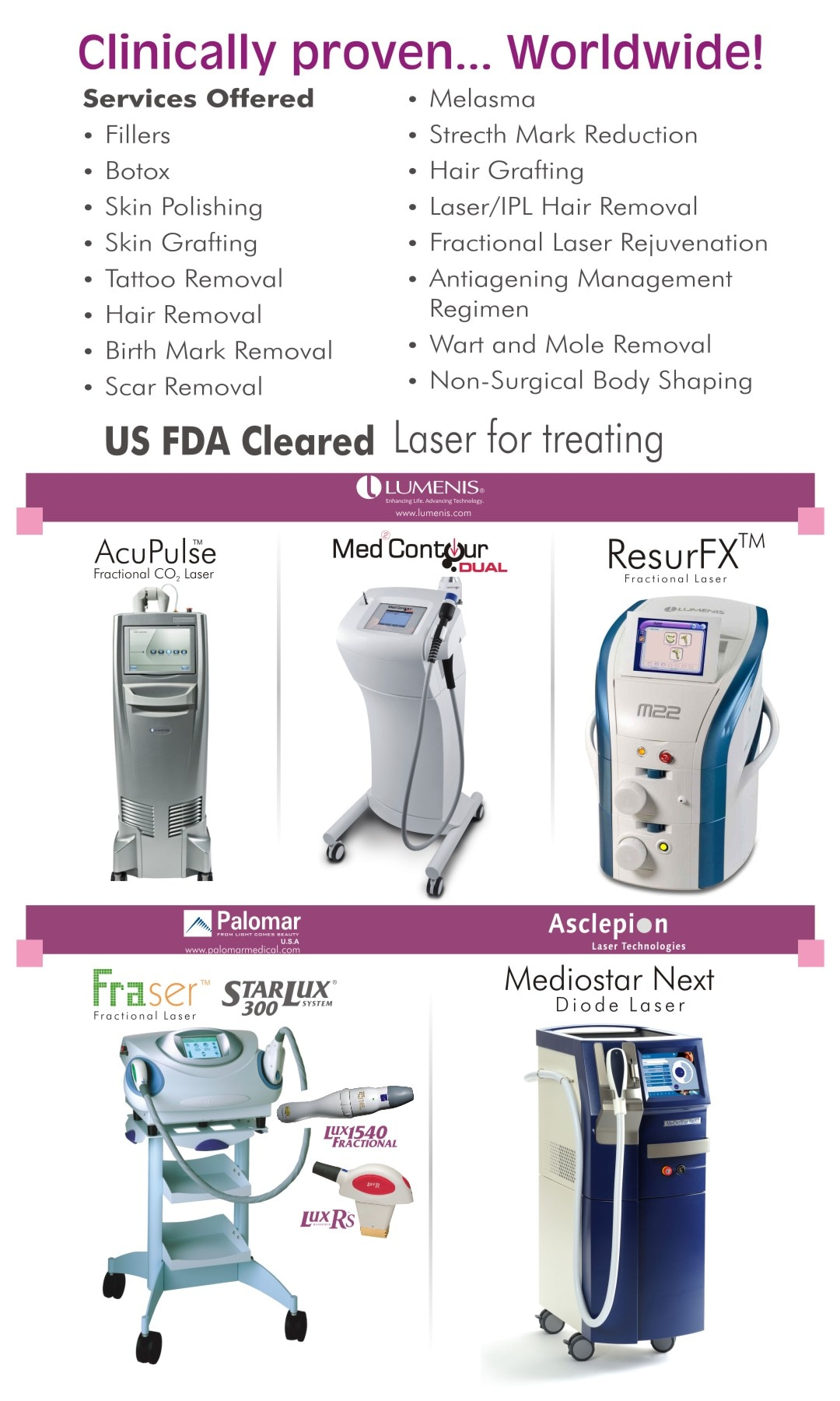we are providing the all medical laser related solution on one stop.