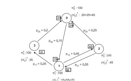 IEEE 2016 DOT NET PROJECTS TITLE A RANKING APPROACH ON LARGE SCALE