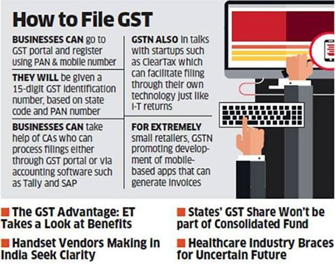 GST is now about to come. As always all of our customers will get the solution to fulfill all GST related statutory requirements, as they have been getting for state specific VAT. Busy will be capable to file the GST Returns, as mentioned in Times of India about How to file GST return. http://www.busyaccountingsoftware.in/
