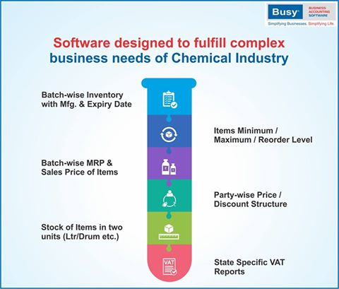 A comprehensive #solution designed to boost your #Chemical #Business while optimizing the operating cost. Try #BUSY today: http://busyaccountingsoftware.in