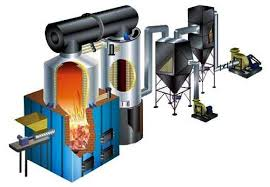 We are leading manufacturer of thermic fluid heater from india.