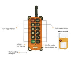 Radio Remote Control System In Faridabad  We are Manufacturer & Supplier of Radio Remote Control Systems. Model No. : F24-BB.