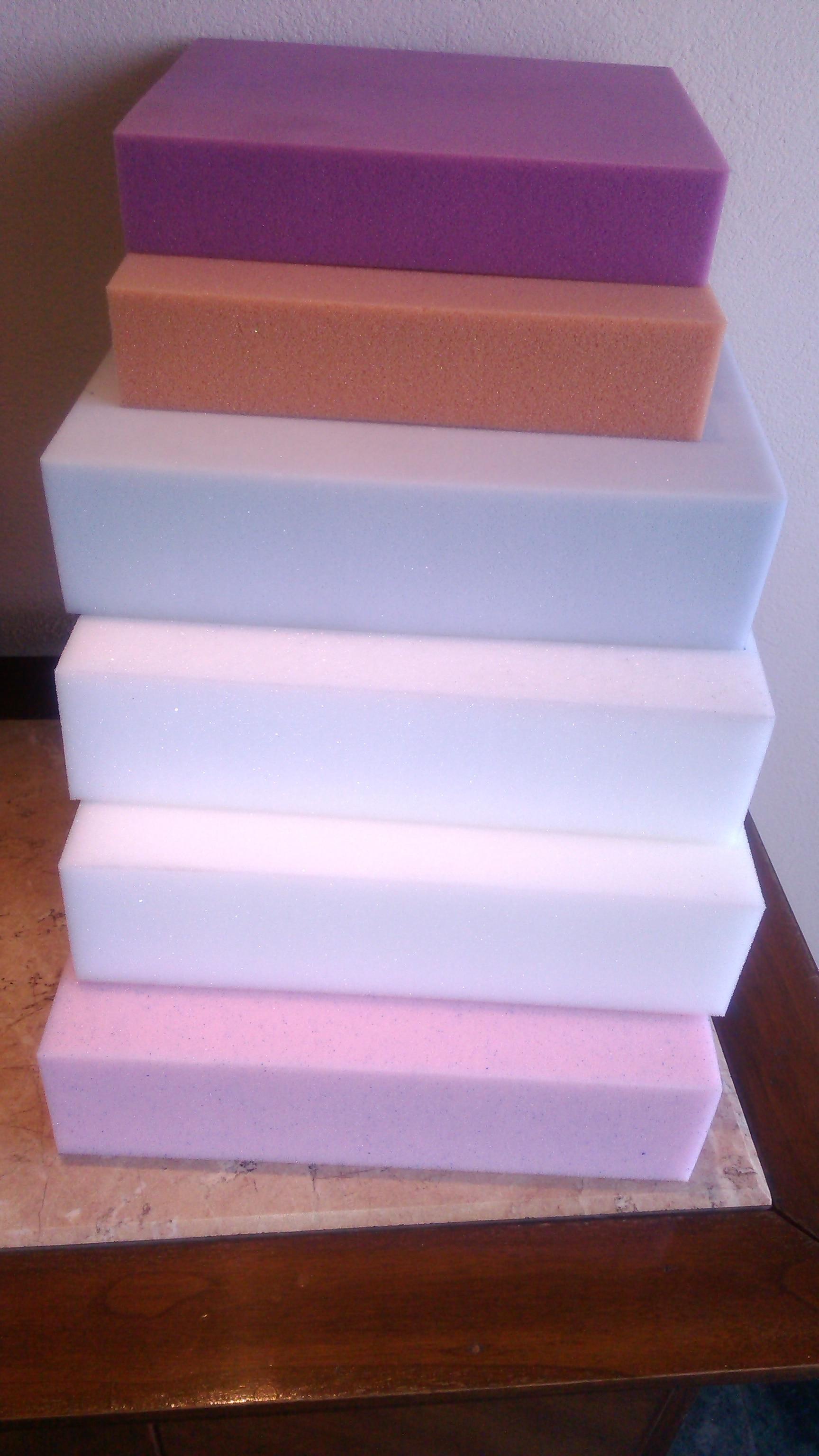 Sheela Foam Ltd