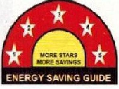 Delta Electricals has also achieved award of Energy Savings.They were awarded five star ratings for Energy Savings