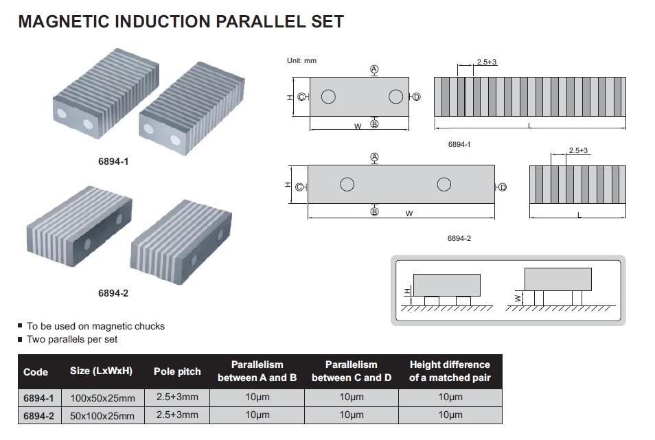 Magnetic induction parallel set Code No: 6894-1 For Price & Purchase  http://qualityneeds.in/magnetic-induction-parallel-set/p531