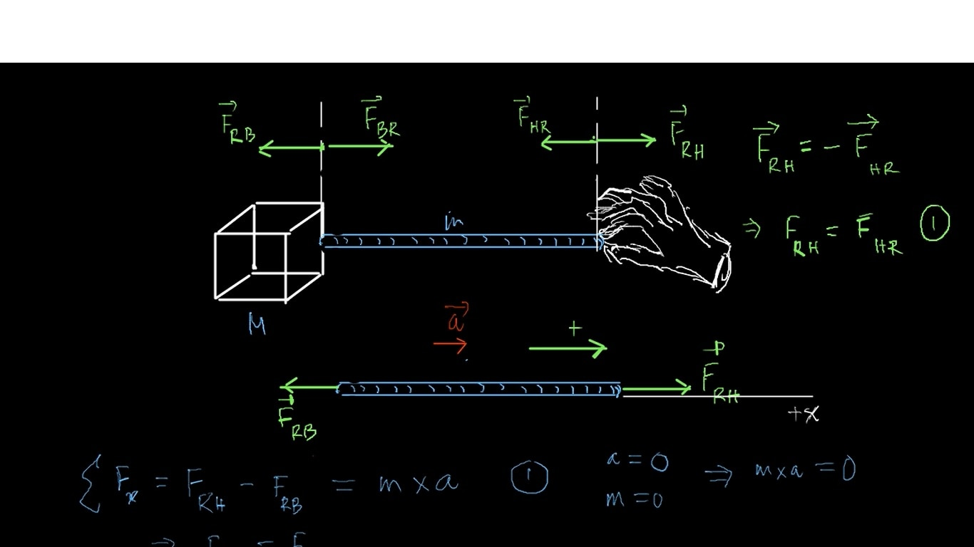 physicacademyonline.com  creates the right atmosphere for learning by providing the continuity and clarity of concept and their clever application in solving problems   In physicacademyonline.com, our video lectures are Exhaustive, Articulate, and Gripping in nature.