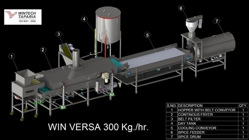 Multipurpose Fryer , Win Versa  Approx Price: Rs 16 Lakh / Piece Minimum Order Quantity: 1 Piece  Product Details: BrandWintech Taparia Ltd Indore Machine TypeAutomatic, Semi-Automatic Capacity300 kg/hr to 600 kg/hr Power Consumption10 kw  We have designed a new frying system as per future requirement of all namkeen manufacturer , we call it Win Versa Fryer we designed in 200 kg per , 300 kg per hr , 500 kg per hr , 600 kg per segment .  We can provide this system with oil heating system in affordable prive .     #Multipurpose Fryer In UP #Multipurpose Fryer In Uttarpradesh