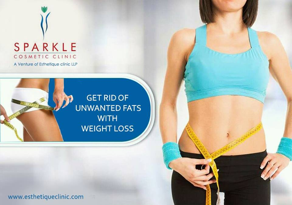 Mumbai's best center for Liposuction, Weight Loss and Body shaping..!!  Sparkle Cosmetic Clinic..  Call now - 8655566633