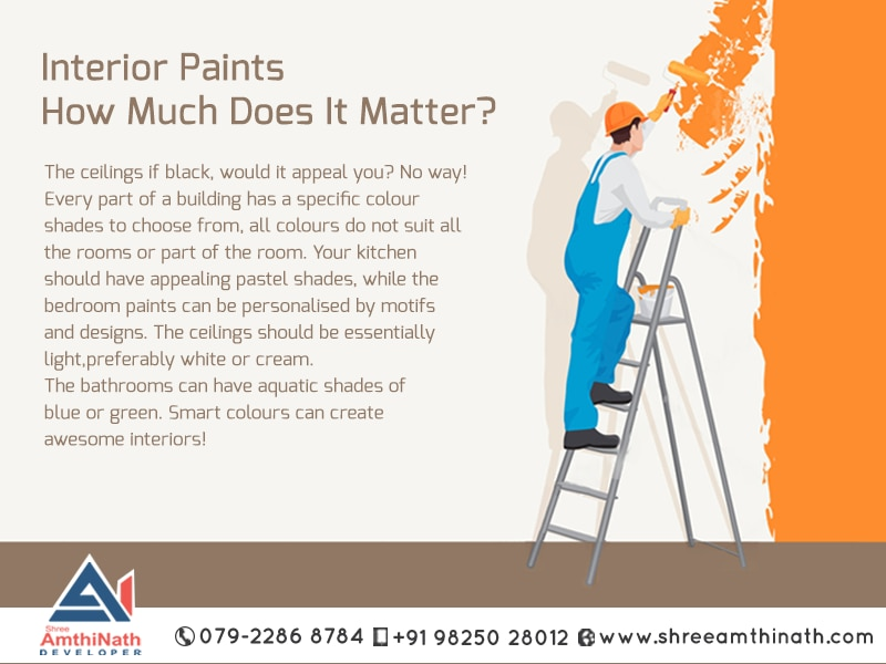 Interior Paints How Much Does It Matter?