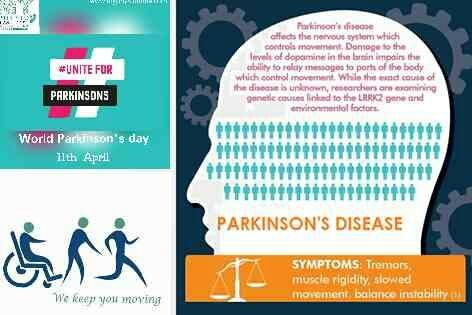 #WorldParkinsonsDiseasesday #ParkinsonsDiseases #Myphysio #Myphysiohomecare #uniteforparkinson