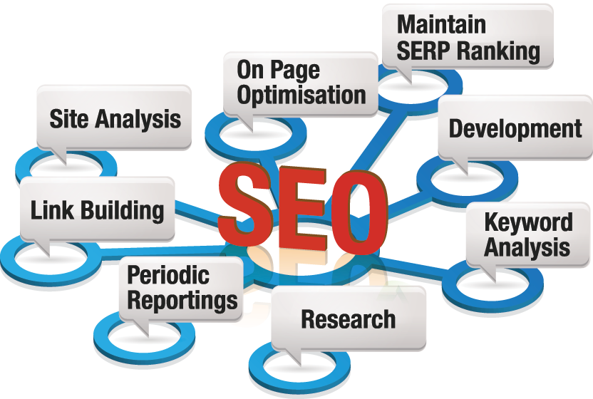 Best Search Engine Optimization Service Providers in BSK  We are one of the Best Search Engine Optimization Service Providers in BSK area. We provide Search Engine Optimization Services such as Google Pay Per Click (PPC), Adwords, Link Building services, etc. To know more, visit our website -  http://www.digiverti.com or give us a call at +91 9108492555.