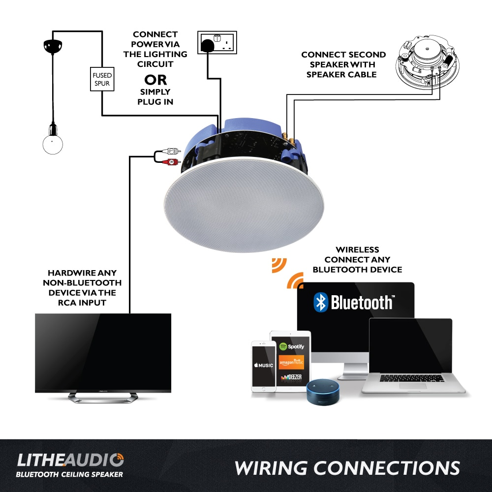 Lithe Audio Bluetooth Ceiling Speaker - All in one solution  Music and audio can be seamlessly integrated into any room with our innovative LitheAudio Wireless Bluetooth Ceiling Speaker. Designed to enable high quality audio streaming from any Bluetooth-enabled device, this ceiling speaker combines amplifier, receivers and audio in a single, compact and easy to install unit.  Pin protected model: 01563