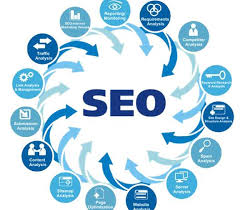 Best SEO Service in Bangalore   Digiverti is one of the top SEO company in Bangalore, helps you to meet your destination and fulfil all your SEO needs to prosper your business. Our advanced SEO tools and techniques makes us count in the online market. We work to reward our clients with our high-quality SEO services so that they can easily achieve their goal and extend their business worldwide. Our valuable client's review defines our services much better. Read More http://digiverti.com/