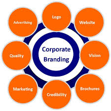 #Corporate-Branding.We are renowned for #Corporate-Branding-in-Sydney-Australia.