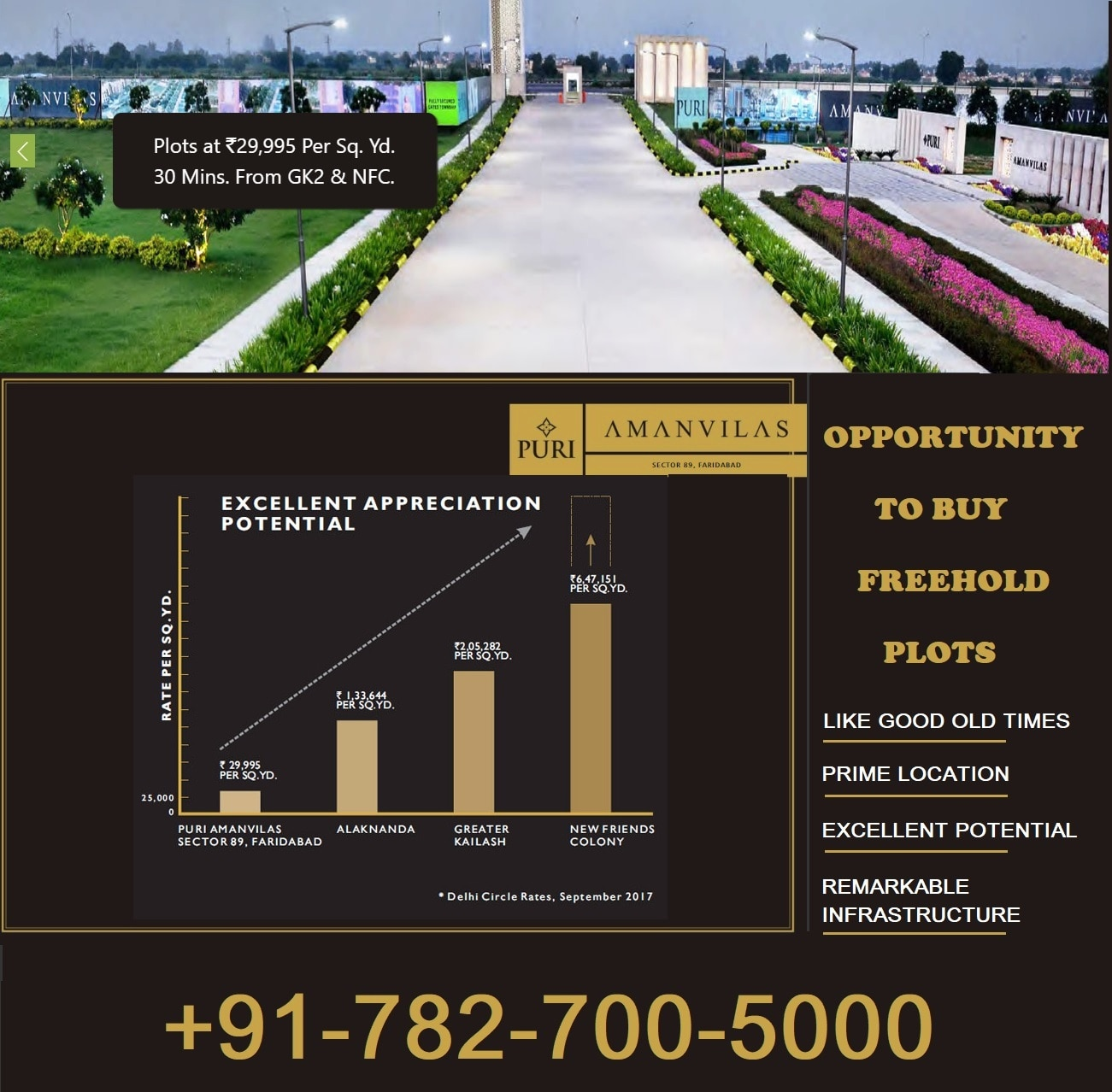 PURI CONSTRUCTIONS AMANVILAS PLOTS - JUST 30 MTS. DRIVE FROM SOUTH DELHI  ​Amanvilas Plots A fully secured gated township | Adjoining under construction 2000 bed hospital | 16 Operational schools & colleges within 5 minutes | 5 minutes from metro station | All sector roads ready | At the epicenter of Gurgaon, South Delhi and Noida  The Centre Grants Smart City Status to Faridabad 2600 Crores given to Faridabad for Smart City  Strong efforts to make Faridabad city slum-free  Robust solid waste management and storm water management system  Empowerment of the municipality to stop illegal construction, maintenance of parks, cleanliness of roads, etc.  Over 16 Schools and Colleges within 5 Minutes of Amanvilas Site Renowned schools like Sriram Millennium School, Modern School (Barakhamba Branch), Faridabad, GD Goenka, KR Mangalam, Delhi Public School, Vidya Sanskar International School, MVN, Aravali International School, Modern DPS, Shiv Nadar School etc. all within 5 minutes.  Renowned colleges like YMCA College of Engineering, CITM, Manav Rachna International University, Lingaya's University, Institute of Management & Technology, and newly developed medical & dental colleges, all within 5 minutes.  SECURED - Gated pockets in township with regulated entry and exit GATED TOWNSHIP - Spread across in planned residential blocks GREENS - Multiple pockets of parks and lawns spread throughtout 300 ACRE - Adjoining the site is a planned 300 acre green belt and close by a 500 acre site for proposed Golf Course* ECO - FRIENDLY - Solar Panels for street lights and rainwater harvesting SOCIAL AMENITIES - Open gym, Kids' play area, Swimming pool, Jogging track and ample landscaped areas ​​ Kindly contact us through mail or telephonic to avail the services according to your requirement & let us know the day & time when it will be convenient for you to visit the site so that we organise it accordingly.​