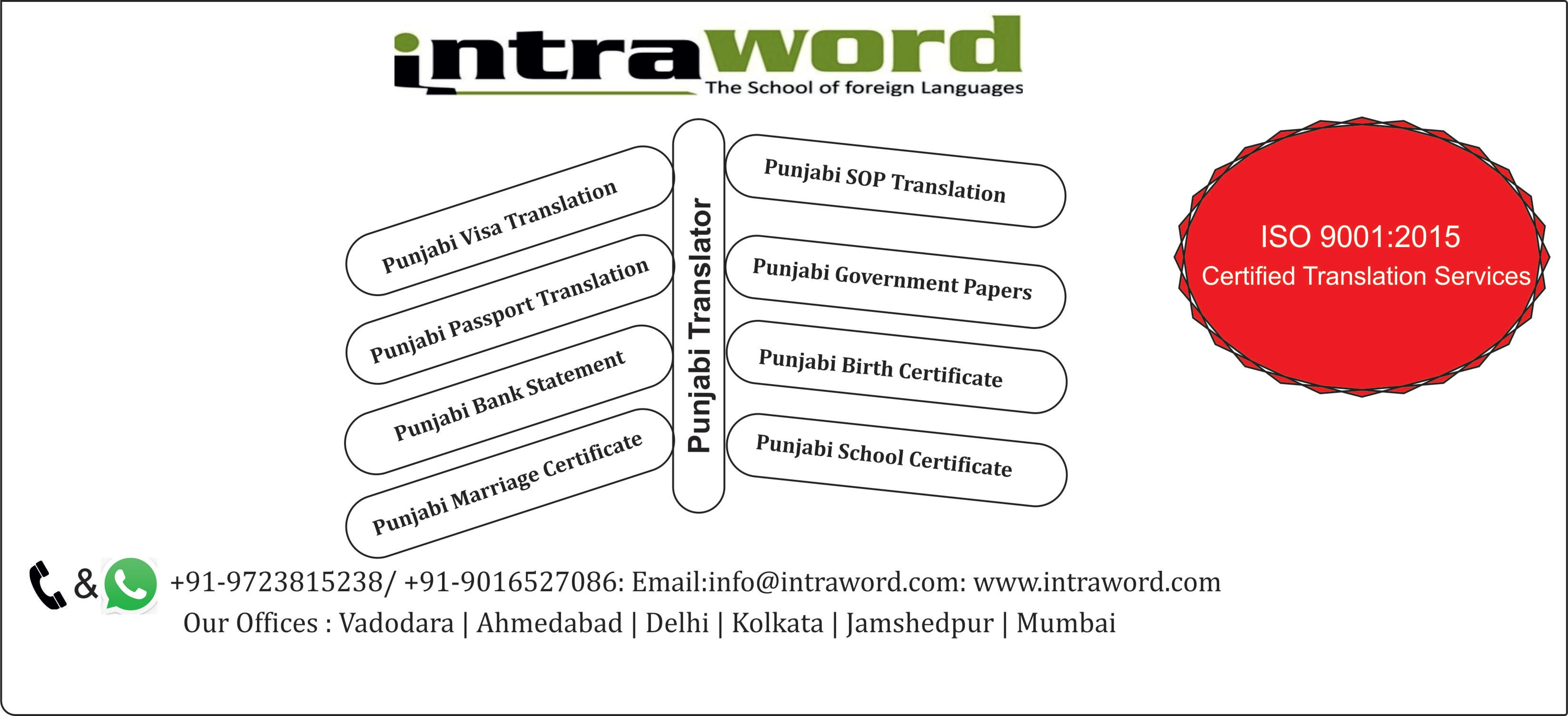 Punjabi Translation services Intraword offer : IntraWord  #Call Us