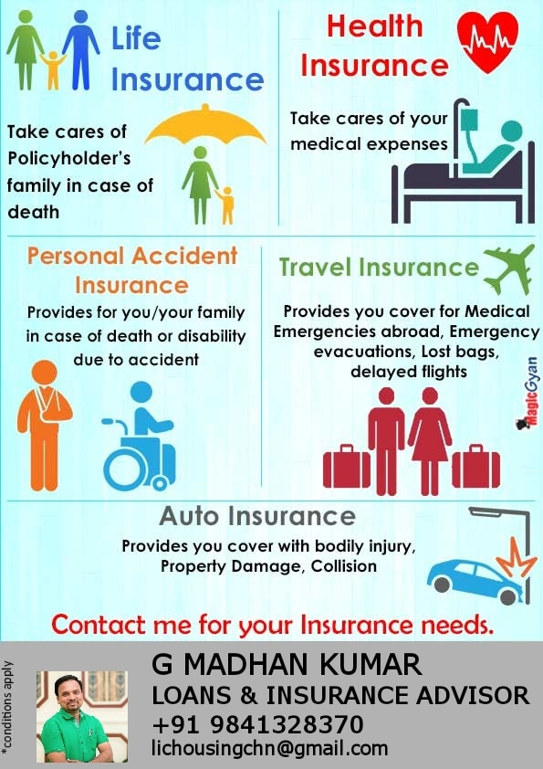 Insurance helps you: