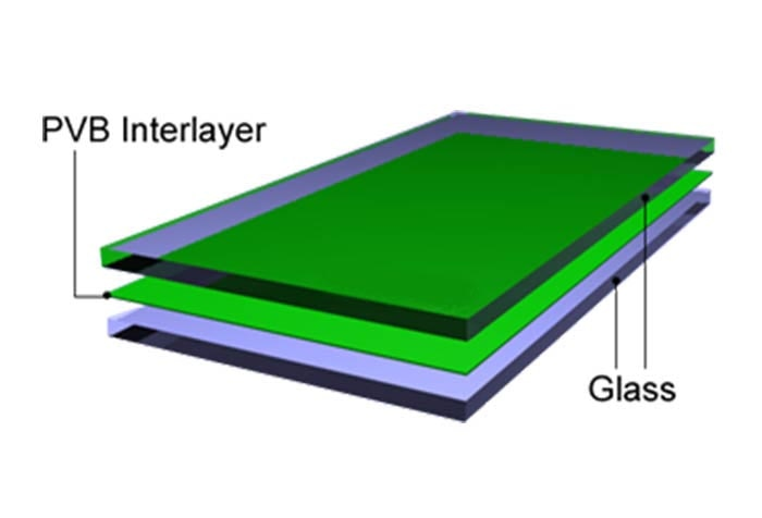 Laminated glass Laminated glass is a sandwich of two sheets of glass with a special plastic interlayer like Poly-Vinyl-Butryl (PVB) in between binded together under heat and pressure. Depending upon the lamination process, laminated glass provides the best protection against injury as the glass pieces stick to the PVB upon breakage.