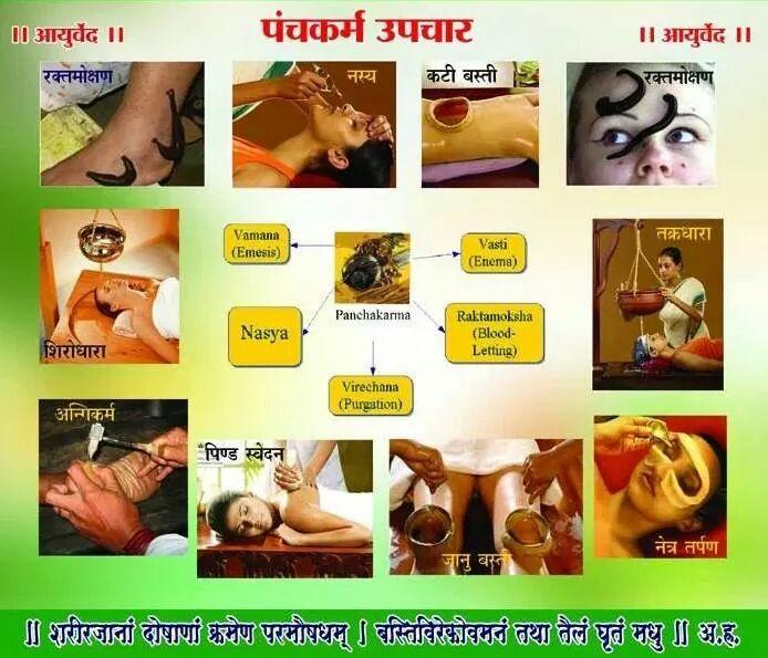 Hair Treatment Jaundice Treatment Joint Pain Treatment Liver