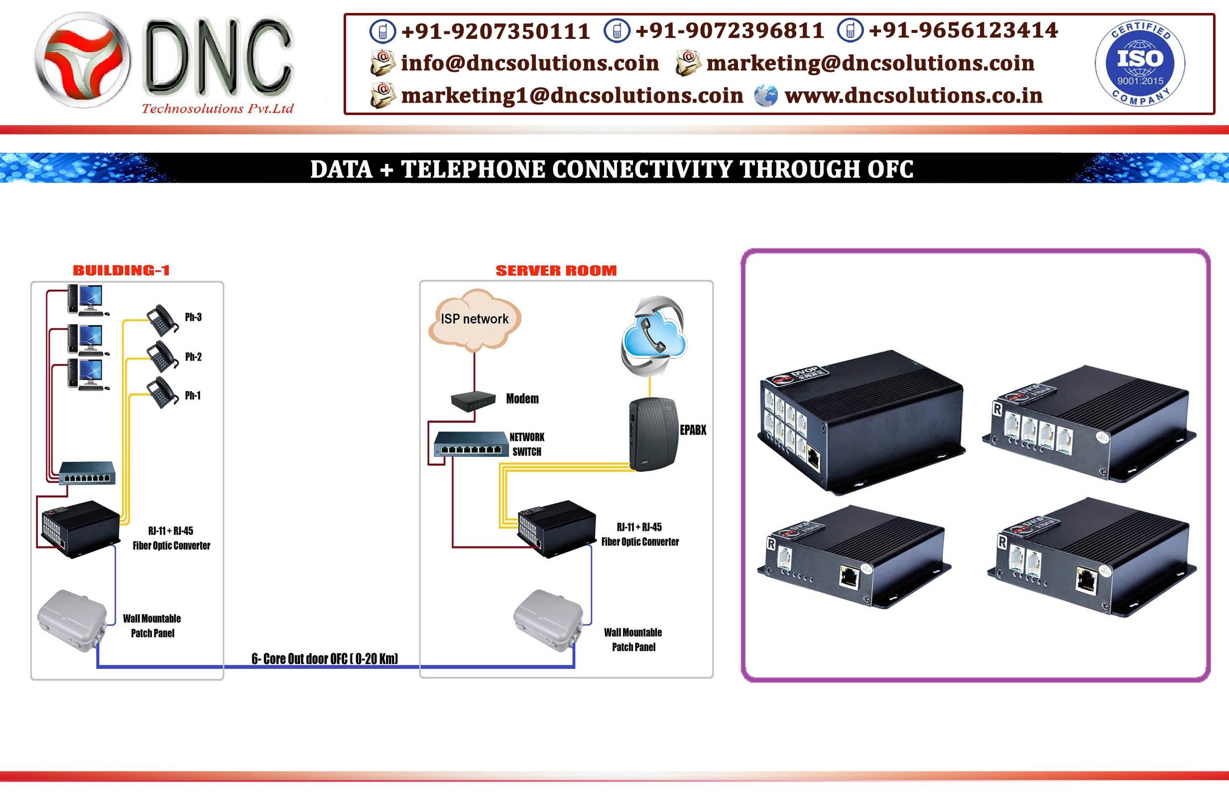 Updates | DNC TECHNOSOLUTIONS PVT LTD in Kochi,DNC is a premiere
