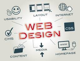 Best website designing company in jaipur - by Live Network, Jaipur