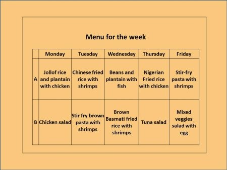Lunch plan for the week