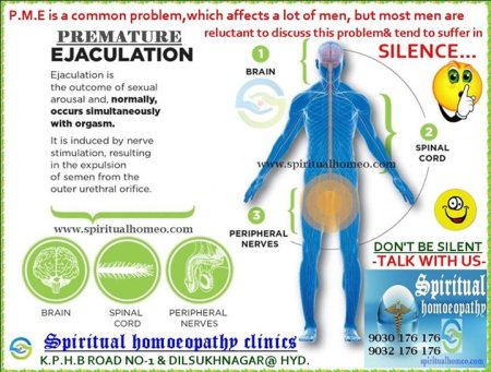 Leading homeopathy tha best doctors in Hyderabad clinic at KPHB  Best Treatment, Best Doctors, Best Hospital only in one place @spiritual homeopathy  - by Spiritual Homoeopathy, Hyderabad