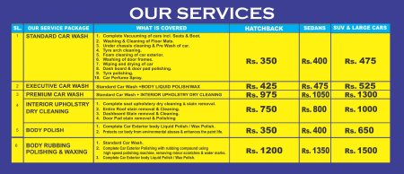 Our Services  - by Sunrise car care, Bangalore