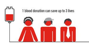 Donate Blood at Pitampura Blood Bank  Any healthy adult, both male and female, can donate blood. Men can donate safely once in every three months while women can donate every four month at 24hrs Pitampura Blood Banbk which is a quality Bloo - by Pitampura Blood Bank, Delhi