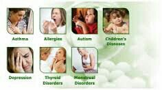 Best Homeopathy treatment for asthma,  allergues, autism, children's disease, depression,  menstrual disorders etc. - by Advanced Homeo Clinic & Hospital, Nagpur