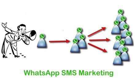 Whatsapp Marketing , Email Marketing , SEO Services, SEO Marketing , Bulk Email Services , Bulk Whatsapp Messaging Servies , Bulk SMS Messaging Services , Digital Media Marketing , Digital Media Marketing Services...SMS Marketing , Whatsapp Marketing , Email Marketing , SEO Services, SEO Marketing , Bulk Email Services , Bulk Whatsapp Messaging Servies , Bulk SMS Messaging Services , Digital Media Marketing , Digital Media Marketing Services.. Whatsapp Marketing , Email Marketing , SEO Services, SEO Marketing , Bulk Email Services , Bulk Whatsapp Messaging Servies , Bulk SMS Messaging Services , Digital Media Marketing , Digital Media Marketing Services...SMS Marketing , Whatsapp Marketing , Email Marketing , SEO Services, SEO Marketing , Bulk Email Services , Bulk Whatsapp Messaging Servies , Bulk SMS Messaging Services , Digital Media Marketing , Digital Media Marketing Services Whatsapp Marketing , Email Marketing , SEO Services, SEO Marketing , Bulk Email Services , Bulk Whatsapp Messaging Servies , Bulk SMS Messaging Services , Digital Media Marketing , Digital Media Marketing Services...SMS Marketing , Whatsapp Marketing , Email Marketing , SEO Services, SEO Marketing , Bulk Email Services , Bulk Whatsapp Messaging Servies , Bulk SMS Messaging Services , Digital Media Marketing , Digital Media Marketing Services.. Whatsapp Marketing , Email Marketing , SEO Services, SEO Marketing , Bulk Email Services , Bulk Whatsapp Messaging Servies , Bulk SMS Messaging Services , Digital Media Marketing , Digital Media Marketing Services...SMS Marketing , Whatsapp Marketing , Email Marketing , SEO Services, SEO Marketing , Bulk Email Services , Bulk Whatsapp Messaging Servies , Bulk SMS Messaging Services , Digital Media Marketing , Digital Media Marketing Services..SMS Marketing , Whatsapp Marketing , Email Marketing , SEO Services, SEO Marketing , Bulk Email Services , Bulk Whatsapp Messaging Servies , ..SMS Marketing , Whatsapp Marketing , Email Marketing , SEO Services, SEO Marketing , Bulk Email Services , Bulk Whatsapp Messaging Servies , SMS Marketing...Whatsapp Marketing , Email Marketing , SEO Services, SEO Marketing , Bulk Email Services , Bulk Whatsapp Messaging Servies , Bulk SMS Messaging Services , Digital Media Marketing , Digital Media Marketing Services...SMS Marketing , Whatsapp Marketing , Email Marketing , SEO Services, SEO Marketing , Bulk Email Services , Bulk Whatsapp Messaging Servies , Bulk SMS Messaging Services , Digital Media Marketing , Digital Media Marketing Services.. Whatsapp Marketing , Email Marketing , SEO Services, SEO Marketing , Bulk Email Services , Bulk Whatsapp Messaging Servies , Bulk SMS Messaging Services , Digital Media Marketing , Digital Media Marketing Services...SMS Marketing , Whatsapp Marketing , Email Marketing , SEO Services, SEO Marketing , Bulk Email Services , Bulk Whatsapp Messaging Servies , Bulk SMS Messaging Services , Digital Media Marketing , Digital Media Marketing Services Whatsapp Marketing , Email Marketing , SEO Services, SEO Marketing , Bulk Email Services , Bulk Whatsapp Messaging Servies , Bulk SMS Messaging Services , Digital Media Marketing , Digital Media Marketing Services...SMS Marketing , Whatsapp Marketing , Email Marketing , SEO Services, SEO Marketing , Bulk Email Services , Bulk Whatsapp Messaging Servies , Bulk SMS Messaging Services , Digital Media Marketing , Digital Media Marketing Services.. Whatsapp Marketing , Email Marketing , SEO Services, SEO Marketing , Bulk Email Services , Bulk Whatsapp Messaging Servies , Bulk SMS Messaging Services , Digital Media Marketing , Digital Media Marketing Services...SMS Marketing , Whatsapp Marketing , Email Marketing , SEO Services, SEO Marketing , Bulk Email Services , Bulk Whatsapp Messaging Servies , Bulk SMS Messaging Services , Digital Media Marketing , Digital Media Marketing Services..SMS Marketing , Whatsapp Marketing , Email Marketing , SEO Services, SEO Marketing , Bulk Email Services , Bulk Whatsapp Messaging Servies , ..SMS Marketing , Whatsapp Marketing , Email Marketing , SEO Services, SEO Marketing , Bulk Email Services , Bulk Whatsapp Messaging Servies , SMS Marketing...