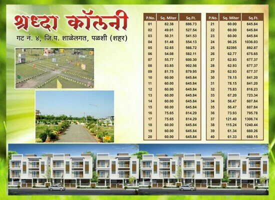 Builders & Developers in Aurangabad.  - by Nachiketa Developers, Aurangabad
