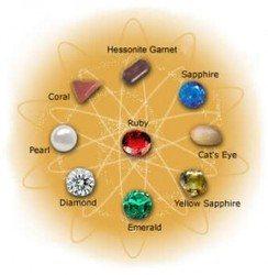 Vedic astrology Gemstones