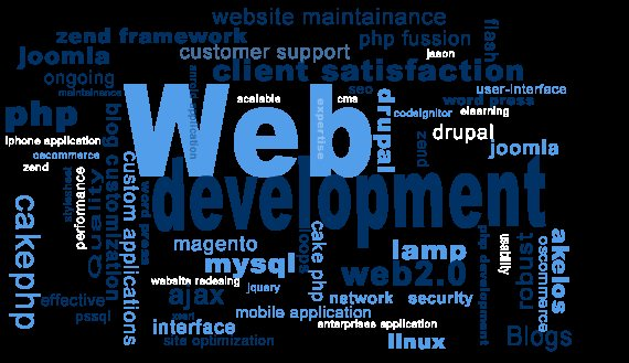 Website Development - by Rampage Solutions, Calicut