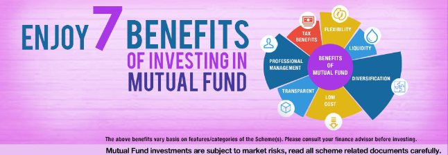 Mutual Funds  - by Coinomic Services Pvt Ltd, Delhi