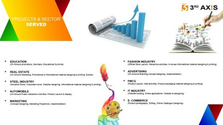 our expertise in our work profile  - by 3rd Axis Marketing Solutions, Bhilai