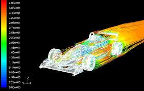 FINAL YEAR PROJECTS FOR MECH ON CFD  We are specialized in CFD for Automobile and Turbo Machinery's.
