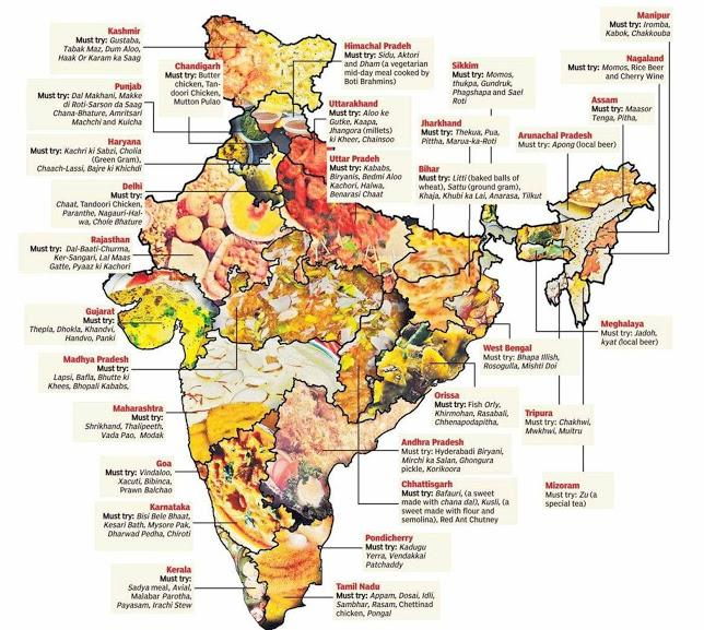 Indian Cuisine -Map of India with the Indian states.  Indian Food or Cuisine Map of India showing special Indian Cuisine of every state for getting real taste of India http://omsairamtravels.in http://omsairamtravels.co.in  #IndianCuisine #FoodMapofIndia #omsairamtravels #IndiaVisitOnline #omsairamtravels2016