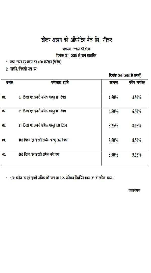 FDR rate - by Sikar   Urban  Co Oprative Bank Ltd, Sikar
