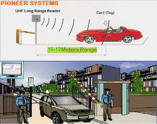 Boom Barrier Supplier  Automatic Boom Barriers are used at entrances and exits to control and review traffic in and out of the premises, Automatic Boom Barrier Gates are the ideal solution if you need to control vehicle transit in public parking areas, car parks, privat and block of flats entrances, even when the traffic is heavy.Automatic Boom Barrier, also known as a boom gate,  Electromechanical Barrier, designed for fast and fluid movements with Booms. Latest generation complete range of accessories. An Automatic boom barrier can be operated through: 1 Push Button 2 Remote Control 3 RFID Tags / RFID Reader 4 Loop Detectors  VIDEO : http://pioneersystems.in/pages/Automatic-Boom-Barriers-With-RFID-UHF-Reader-/56b323639ec6680b48e964b3 For Catalogue :https://files.acrobat.com/a/preview/45918b68-0040-4c7f-9927-a23101415ba8 Buy Now!! +91-9310159634  For more info : http://www.indiamart.com/pioneer-system-delhi/search.html?ss=Turnstiles%20and%20Boom%20barriers Barrier, Automatic Boom Barrier, Boom Barrier, Automatic Barrier