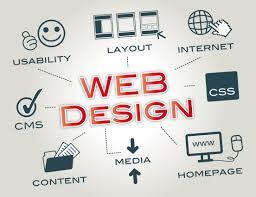 WebSite Development Well-engineered websites for top notch user experience E-commerce to blogs, we develop websites, which are the perfect blend of presentation and performance. GET IN TOUCH @8800233034 24/7 Customer Service · Creative Designs · Customized Package · Cometitive Price Website Designing company in Delhi