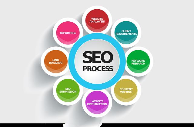 TOP SEO COMPANIES IN MUMBAI-SWITCH2TECH  switch2tech offer following service such as Switch2tech Webdesigning company switch2tech Android App Development Company switch2tech SEO COMPANY  SWITCH2TECH -CRM SOFTWARE DEVELOPMENT COMPANY SWITCH2TECH CUSTOMIZED SOFTWARE DEVELOPMENT COMPANY
