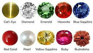 Birth Gem Stones Supplier In Chennai. - by Excellent Gems, Chennai